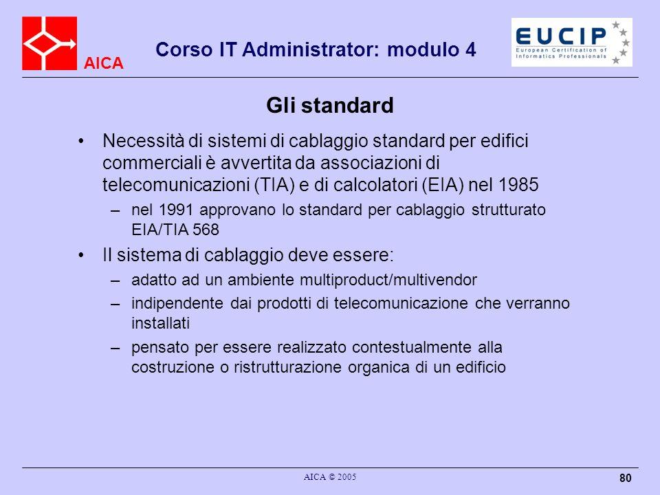 AICA Corso IT Administrator: modulo 4 AICA © 2005 80 Necessità di sistemi di cablaggio standard per edifici commerciali è avvertita da associazioni di