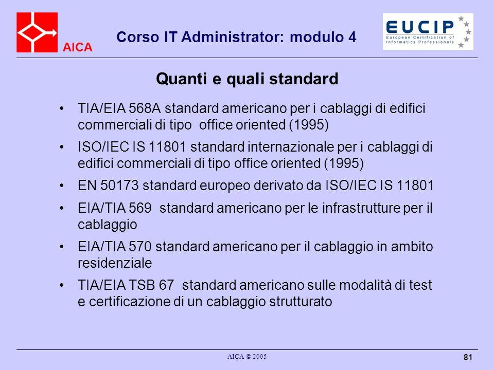 AICA Corso IT Administrator: modulo 4 AICA © 2005 81 TIA/EIA 568A standard americano per i cablaggi di edifici commerciali di tipo office oriented (19