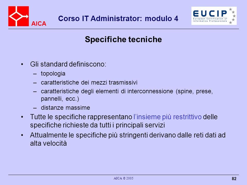 AICA Corso IT Administrator: modulo 4 AICA © 2005 82 Gli standard definiscono: –topologia –caratteristiche dei mezzi trasmissivi –caratteristiche degl