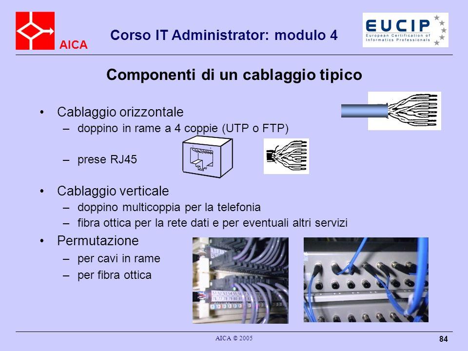 AICA Corso IT Administrator: modulo 4 AICA © 2005 84 Cablaggio orizzontale –doppino in rame a 4 coppie (UTP o FTP) –prese RJ45 Cablaggio verticale –do