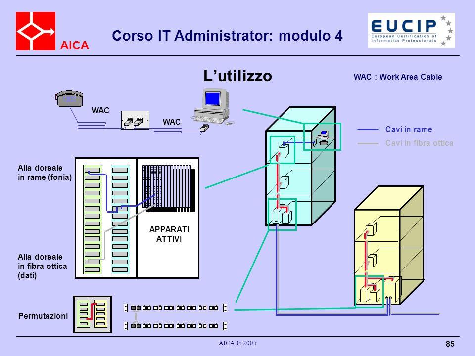 AICA Corso IT Administrator: modulo 4 AICA © 2005 85 WAC APPARATI ATTIVI WAC Alla dorsale in rame (fonia) Alla dorsale in fibra ottica (dati) Permutaz
