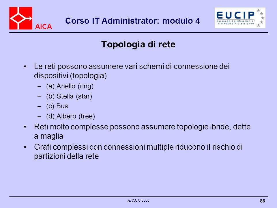 AICA Corso IT Administrator: modulo 4 AICA © 2005 86 Topologia di rete Le reti possono assumere vari schemi di connessione dei dispositivi (topologia)