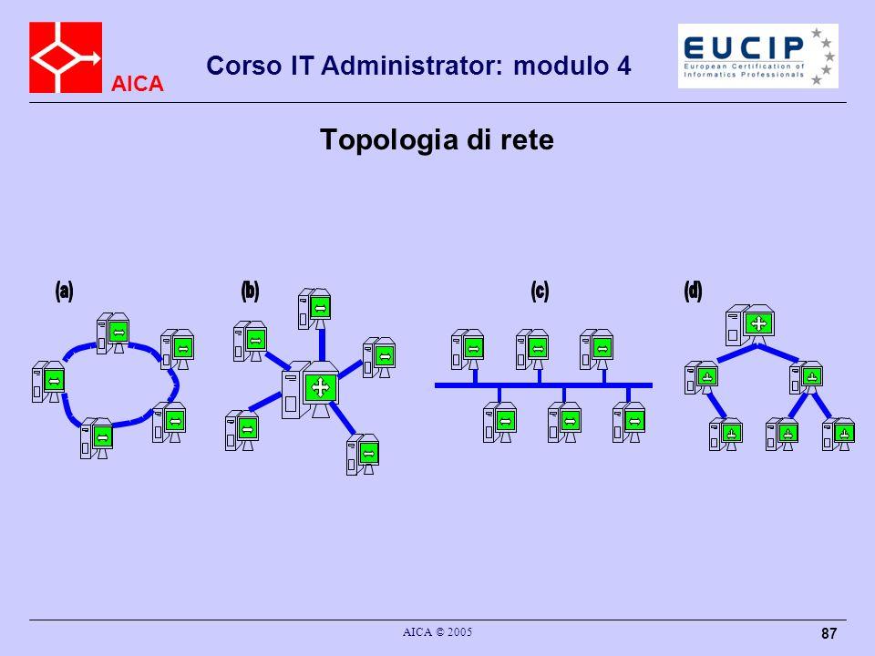 AICA Corso IT Administrator: modulo 4 AICA © 2005 87 Topologia di rete