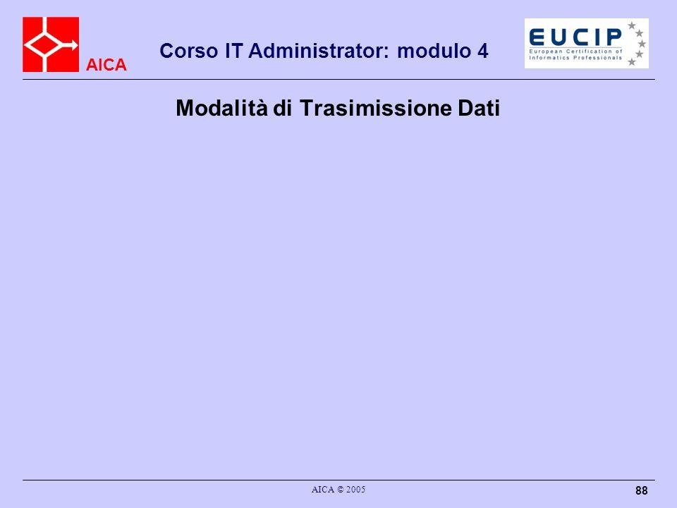 AICA Corso IT Administrator: modulo 4 AICA © 2005 88 Modalità di Trasimissione Dati