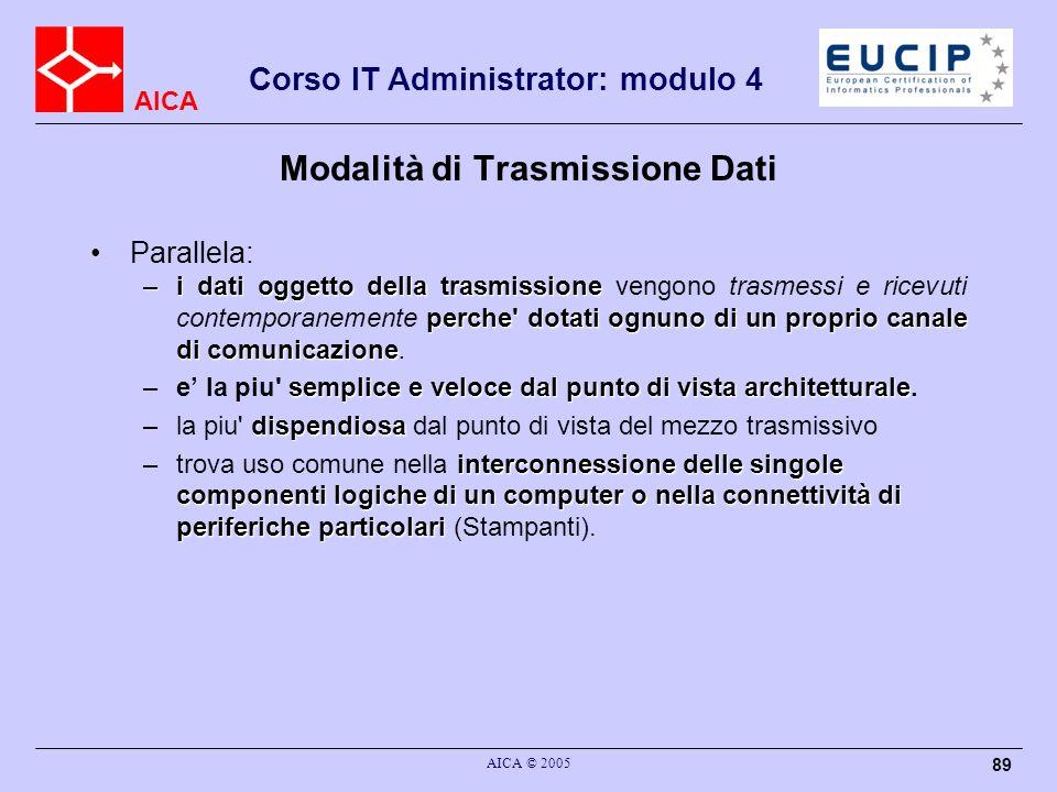 AICA Corso IT Administrator: modulo 4 AICA © 2005 89 Modalità di Trasmissione Dati Parallela: –i dati oggettodella trasmissione perche' dotati ognuno