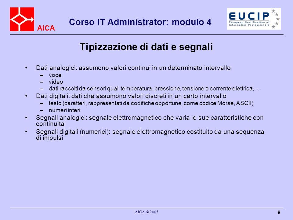 AICA Corso IT Administrator: modulo 4 AICA © 2005 9 Tipizzazione di dati e segnali Dati analogici: assumono valori continui in un determinato interval