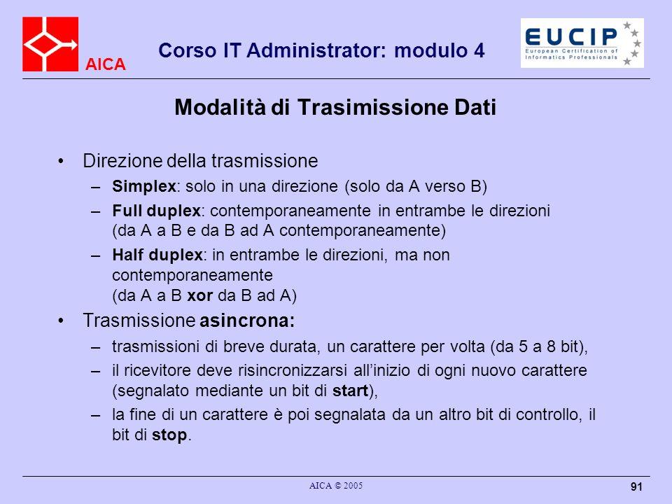 AICA Corso IT Administrator: modulo 4 AICA © 2005 91 Modalità di Trasimissione Dati Direzione della trasmissione –Simplex: solo in una direzione (solo