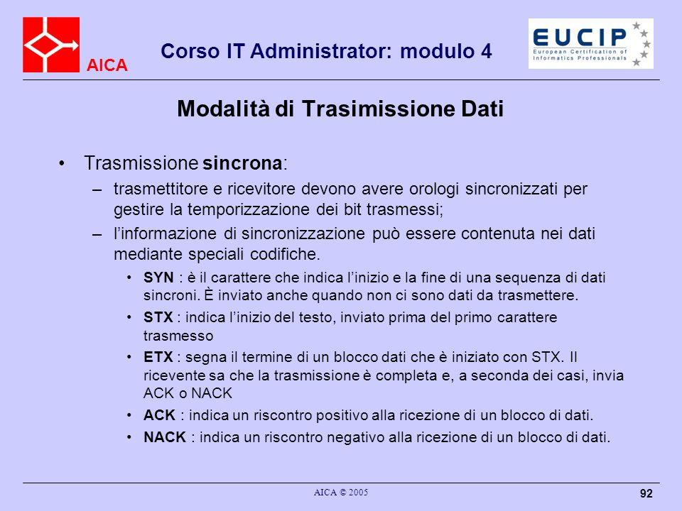 AICA Corso IT Administrator: modulo 4 AICA © 2005 92 Modalità di Trasimissione Dati Trasmissione sincrona: –trasmettitore e ricevitore devono avere or