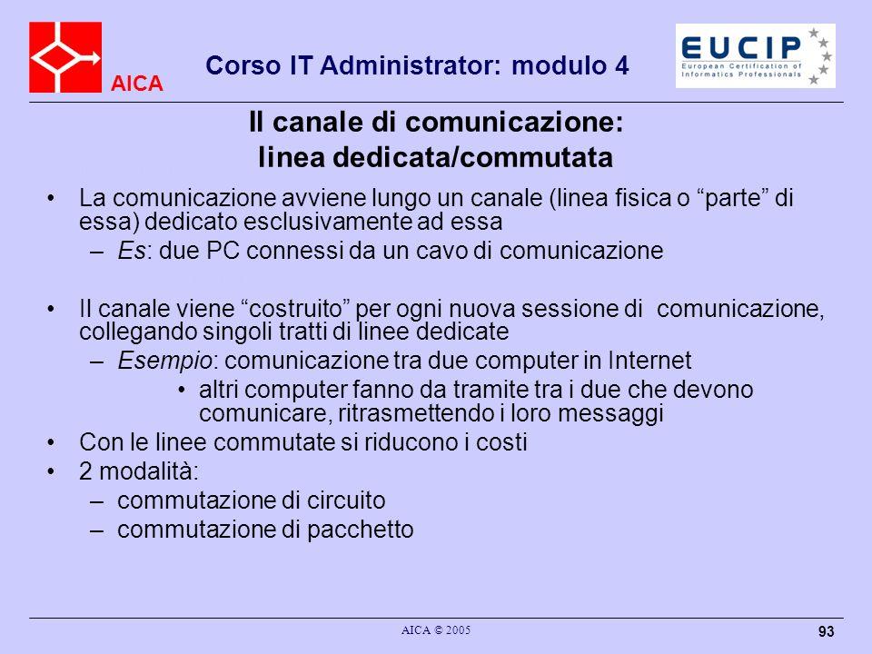 AICA Corso IT Administrator: modulo 4 AICA © 2005 93 Il canale di comunicazione: linea dedicata/commutata linea dedicata La comunicazione avviene lung