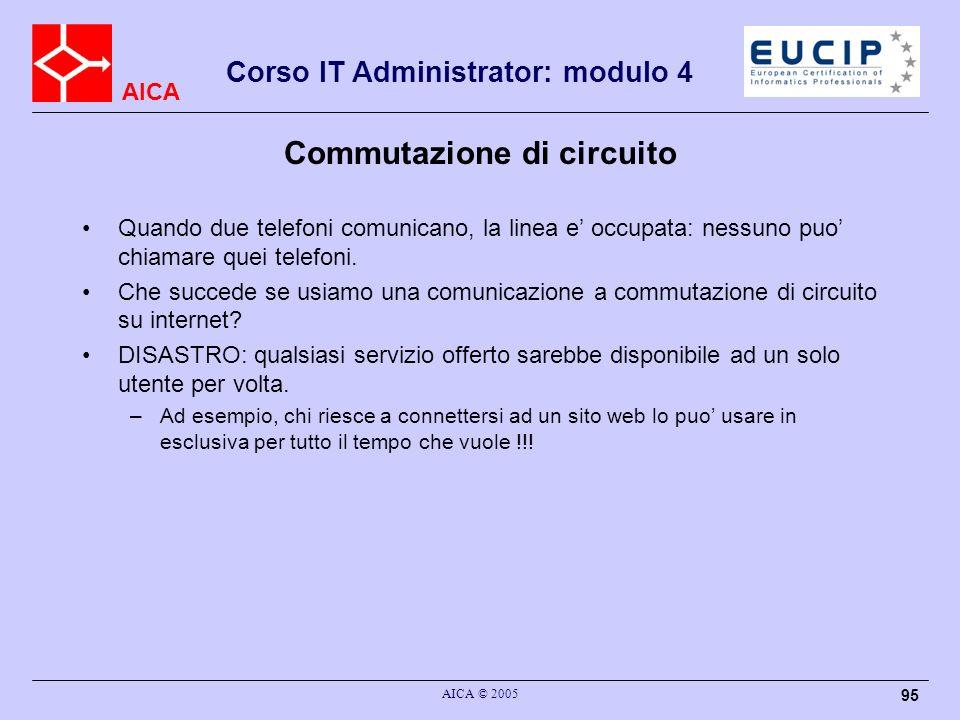 AICA Corso IT Administrator: modulo 4 AICA © 2005 95 Commutazione di circuito Quando due telefoni comunicano, la linea e occupata: nessuno puo chiamar