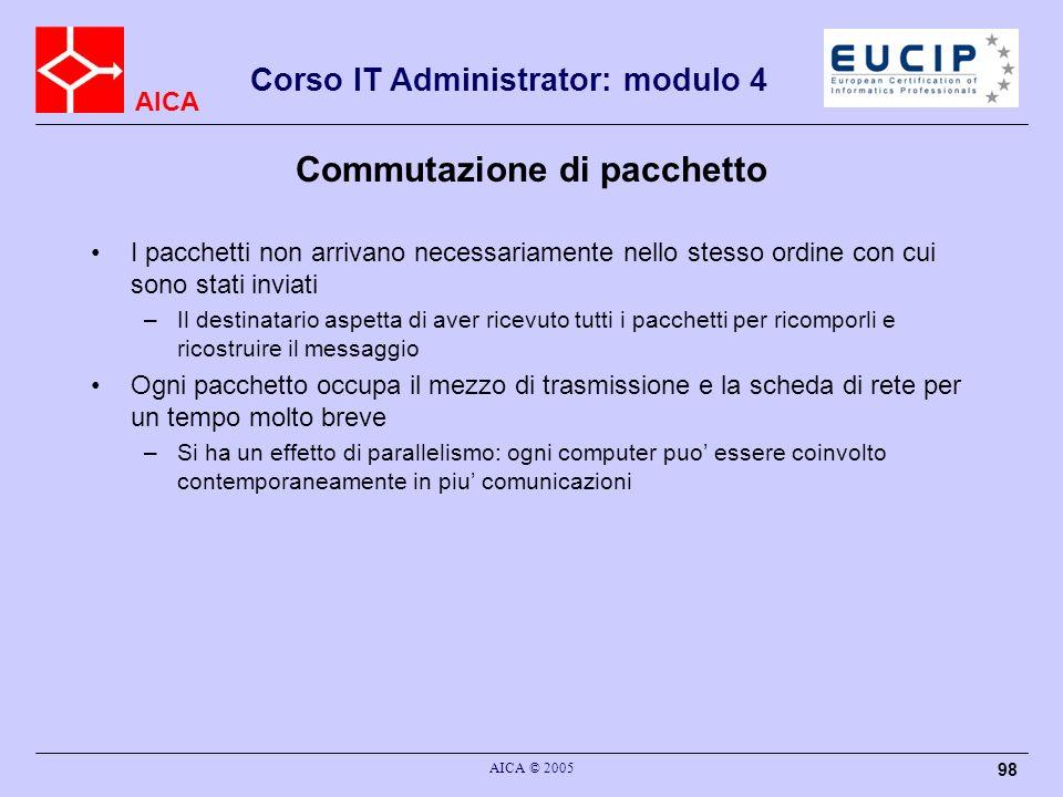 AICA Corso IT Administrator: modulo 4 AICA © 2005 98 Commutazione di pacchetto I pacchetti non arrivano necessariamente nello stesso ordine con cui so