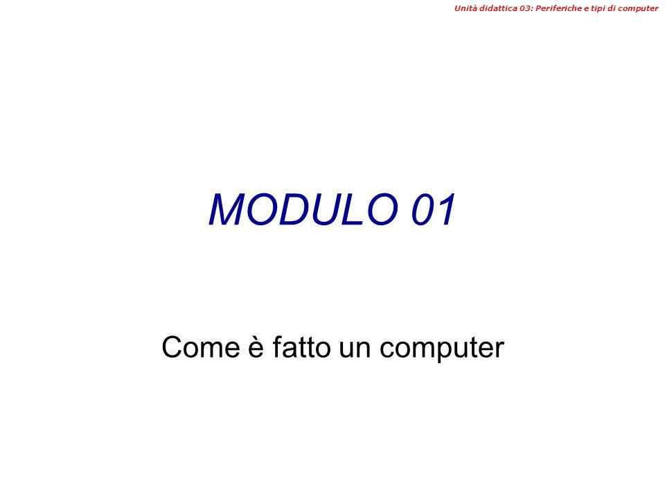 Unità didattica 03: Periferiche e tipi di computer MODULO 01 Come è fatto un computer