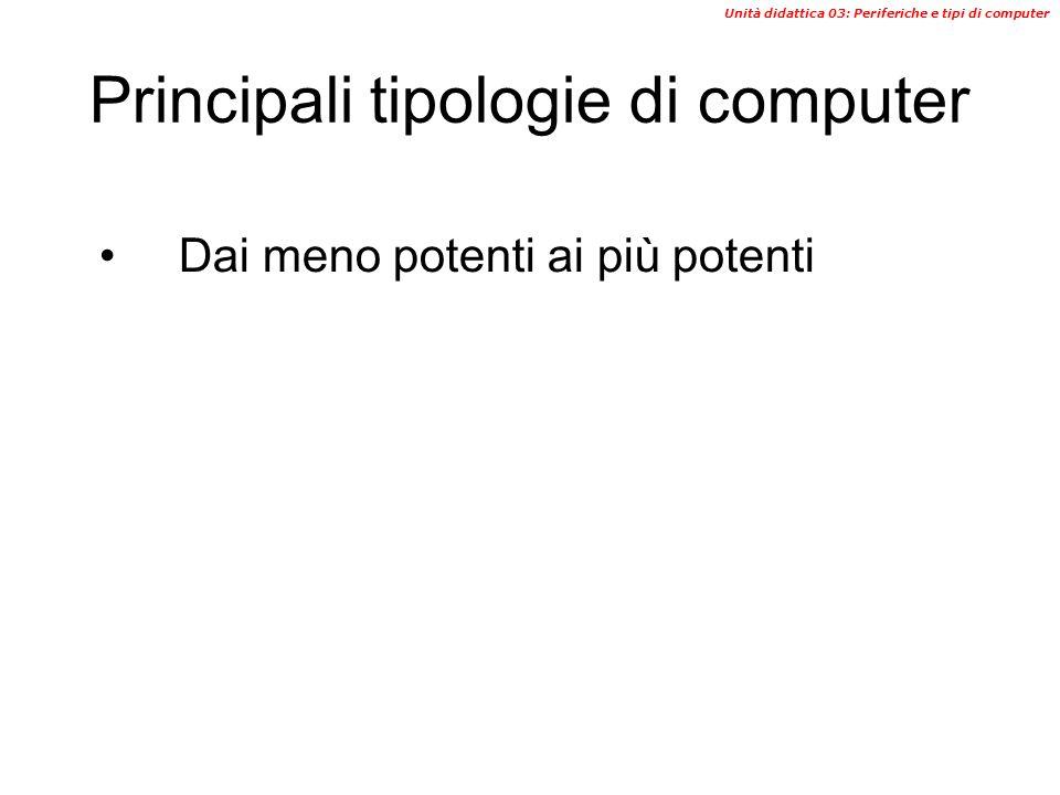 Unità didattica 03: Periferiche e tipi di computer I tipi di computer I computer si differenziano per due qualità specifiche: La potenza La multielabo