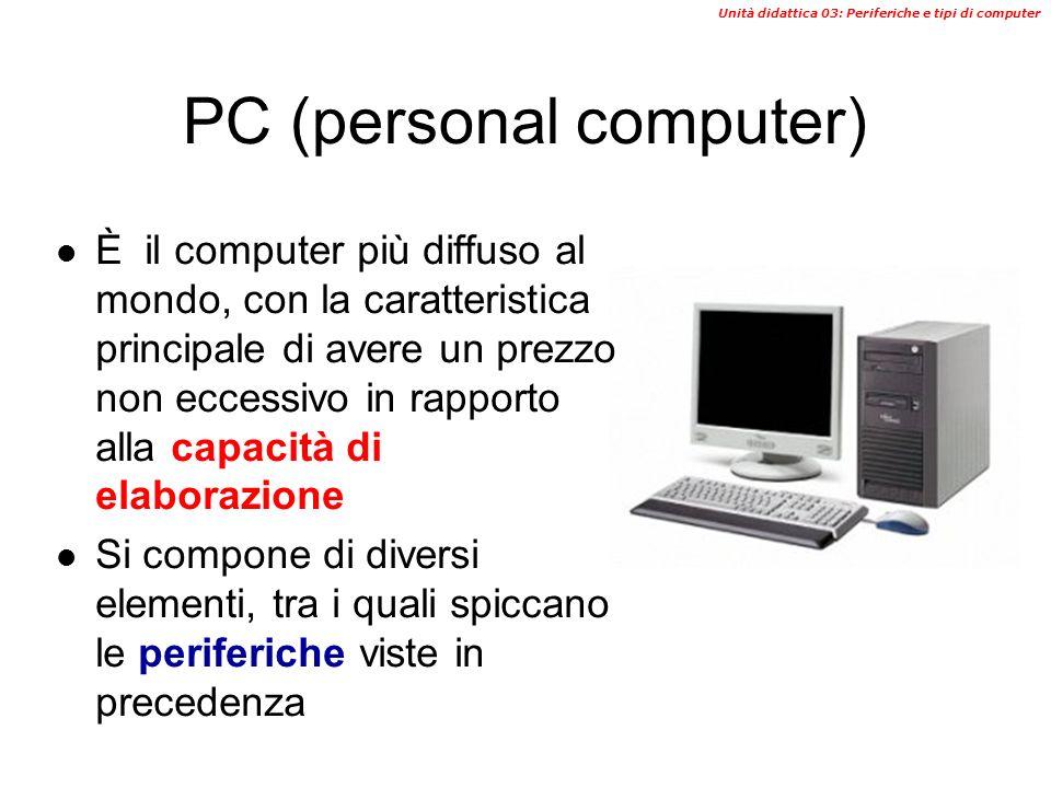 Unità didattica 03: Periferiche e tipi di computer Laptop o notebook Sono computer portatili ma non tascabili Hanno la dimensione di una valigetta Il