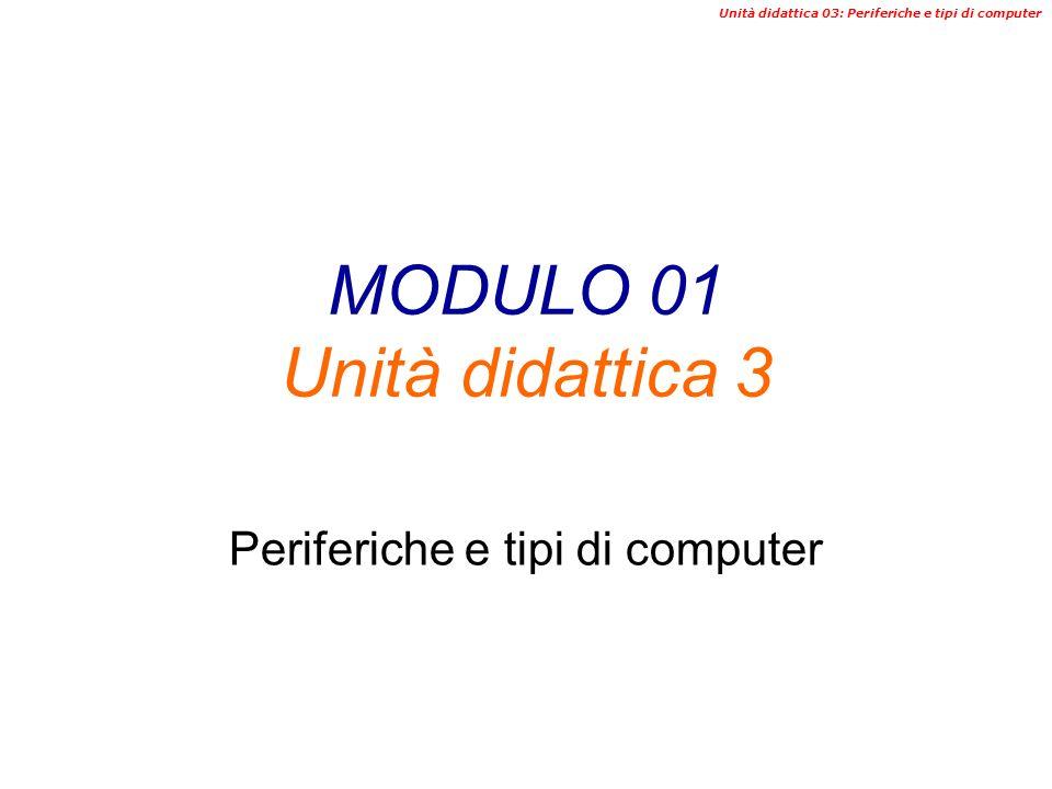 Unità didattica 03: Periferiche e tipi di computer La webcam E una piccola telecamera destinata a trasmettere immagini soprattutto via Internet Spesso permette di fare fotografie digitali a bassa risoluzione.