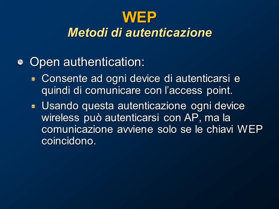 WEP Metodi di autenticazione Open authentication: Consente ad ogni device di autenticarsi e quindi di comunicare con laccess point.
