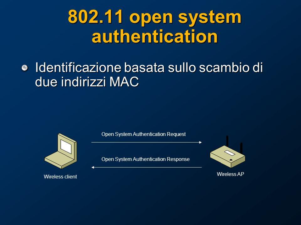 802.11 open system authentication Identificazione basata sullo scambio di due indirizzi MAC Open System Authentication Request Open System Authentication Response Wireless client Wireless AP
