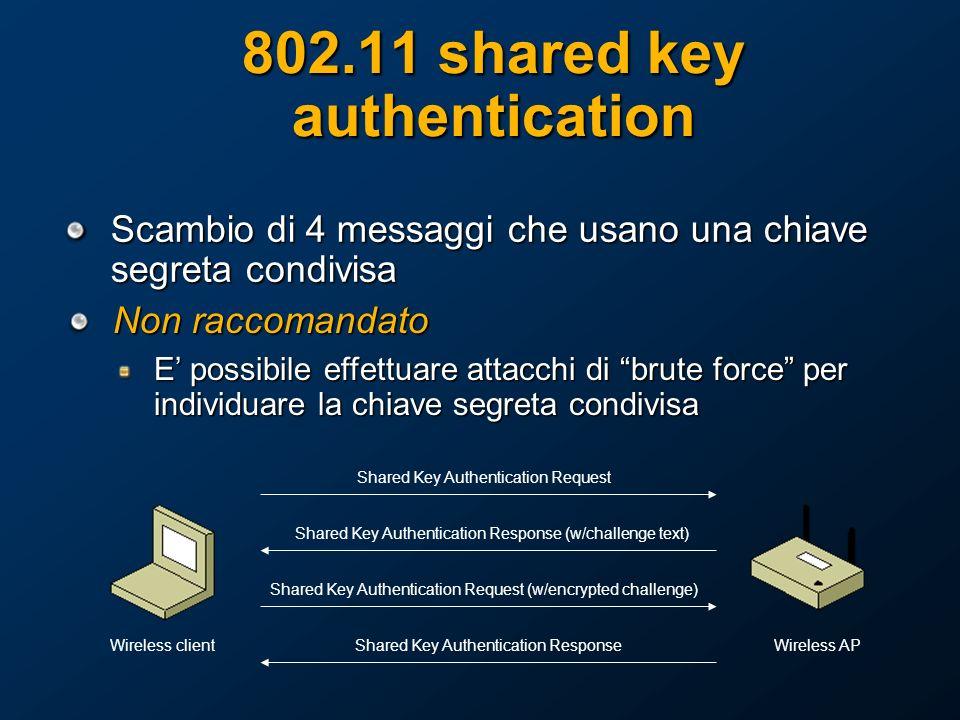 802.11 shared key authentication Scambio di 4 messaggi che usano una chiave segreta condivisa Shared Key Authentication Request Shared Key Authentication Response (w/challenge text) Shared Key Authentication Request (w/encrypted challenge) Shared Key Authentication ResponseWireless clientWireless AP Non raccomandato E possibile effettuare attacchi di brute force per individuare la chiave segreta condivisa