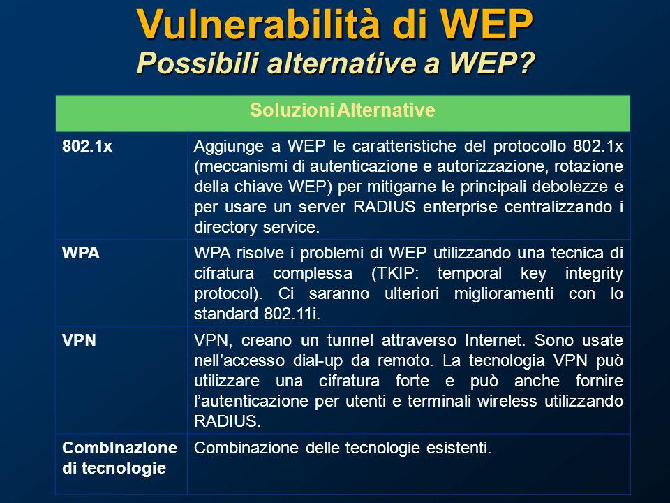 Vulnerabilità di WEP Possibili alternative a WEP.