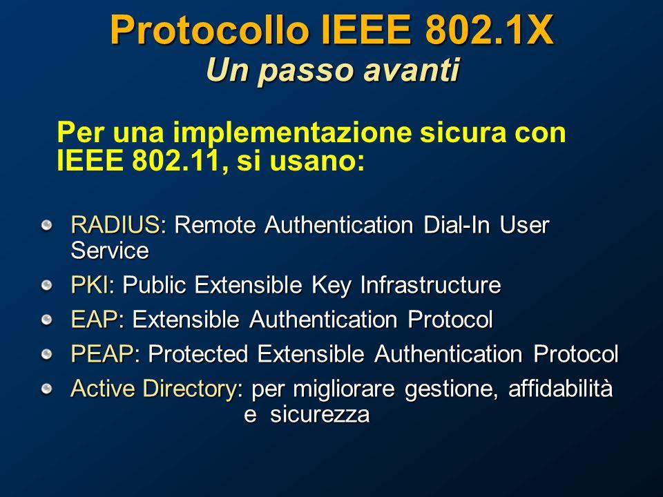 Protocollo IEEE 802.1X Un passo avanti RADIUS: Remote Authentication Dial-In User Service PKI: Public Extensible Key Infrastructure EAP: Extensible Authentication Protocol PEAP: Protected Extensible Authentication Protocol Active Directory: per migliorare gestione, affidabilità e sicurezza Per una implementazione sicura con IEEE 802.11, si usano: