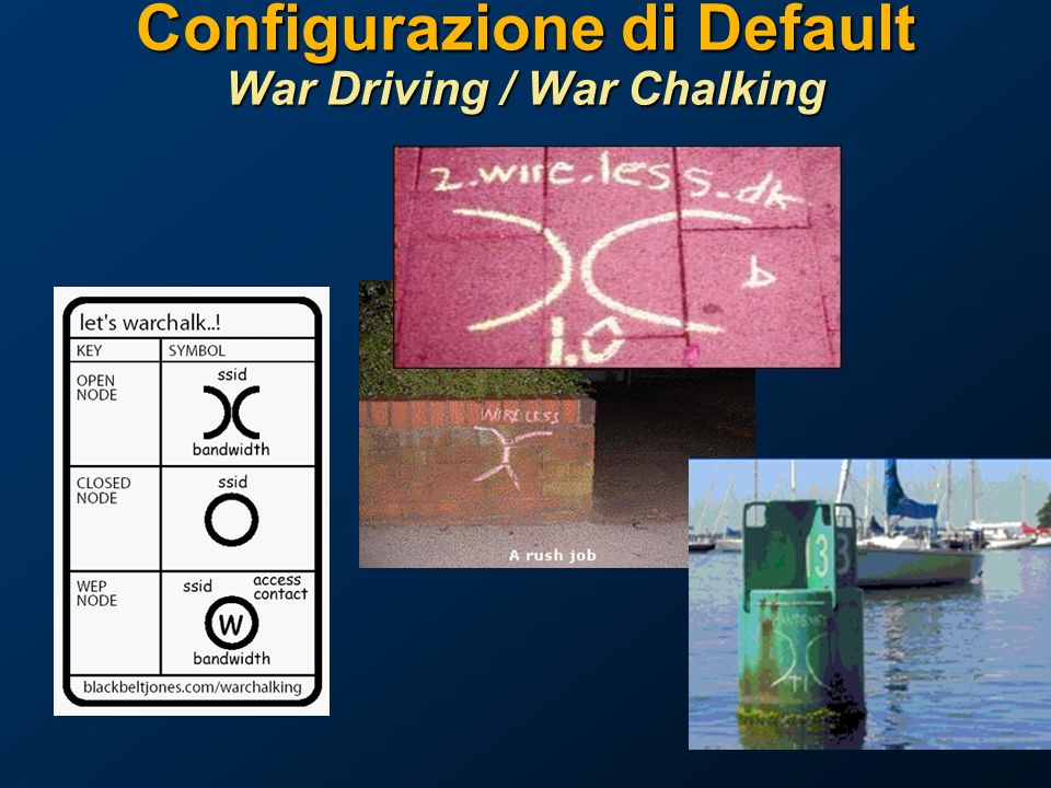 Protocollo IEEE 802.1X Authenticator (es AP) Supplicant Rete aziendaleRete Semi-Pubblica Authentication Server (es.