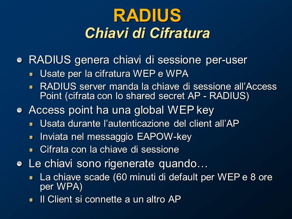 RADIUS Chiavi di Cifratura RADIUS genera chiavi di sessione per-user Usate per la cifratura WEP e WPA RADIUS server manda la chiave di sessione allAccess Point (cifrata con lo shared secret AP - RADIUS) Access point ha una global WEP key Usata durante lautenticazione del client allAP Inviata nel messaggio EAPOW-key Cifrata con la chiave di sessione Le chiavi sono rigenerate quando… La chiave scade (60 minuti di default per WEP e 8 ore per WPA) Il Client si connette a un altro AP
