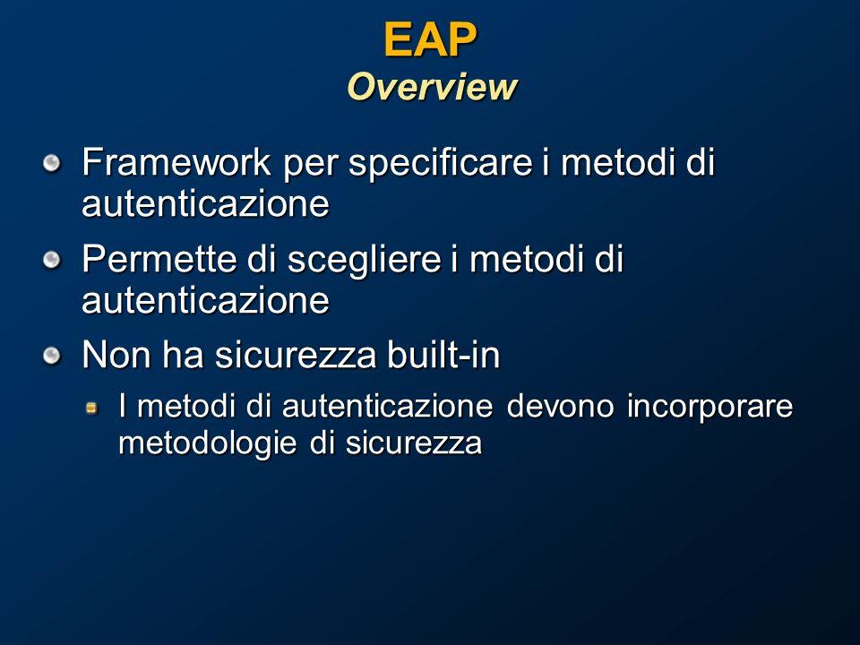 EAP Overview Framework per specificare i metodi di autenticazione Permette di scegliere i metodi di autenticazione Non ha sicurezza built-in I metodi di autenticazione devono incorporare metodologie di sicurezza