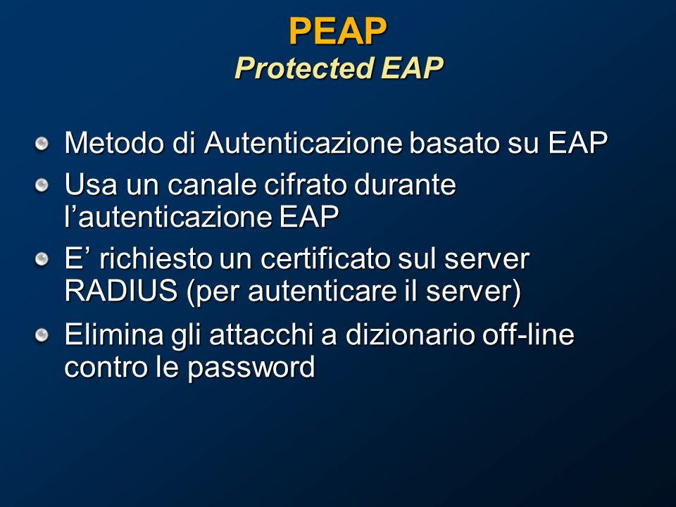 PEAP Protected EAP Metodo di Autenticazione basato su EAP Usa un canale cifrato durante lautenticazione EAP E richiesto un certificato sul server RADIUS (per autenticare il server) Elimina gli attacchi a dizionario off-line contro le password