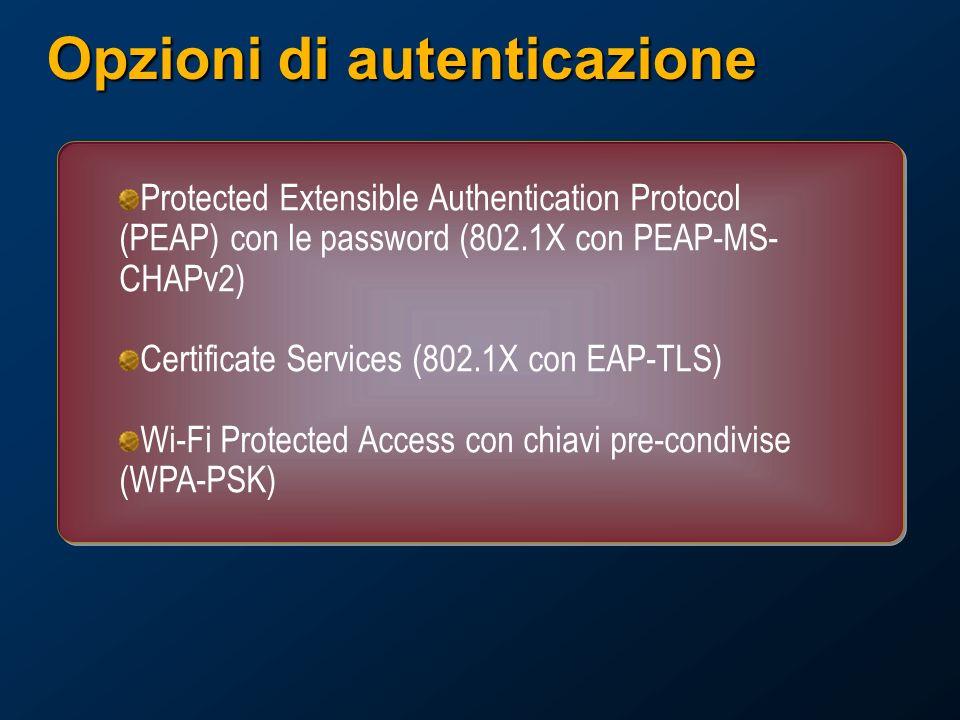 Opzioni di autenticazione Protected Extensible Authentication Protocol (PEAP) con le password (802.1X con PEAP-MS- CHAPv2) Certificate Services (802.1X con EAP-TLS) Wi-Fi Protected Access con chiavi pre-condivise (WPA-PSK)