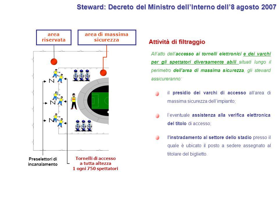 area riservata area di massima sicurezza Tornelli di accesso a tutta altezza 1 ogni 750 spettatori Preselettori di incanalamento Z Z Z Allatto dellacc