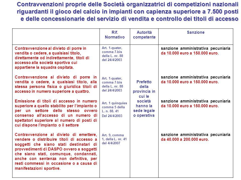 Contravvenzioni proprie delle Società organizzatrici di competizioni nazionali riguardanti il gioco del calcio in impianti con capienza superiore a 7.