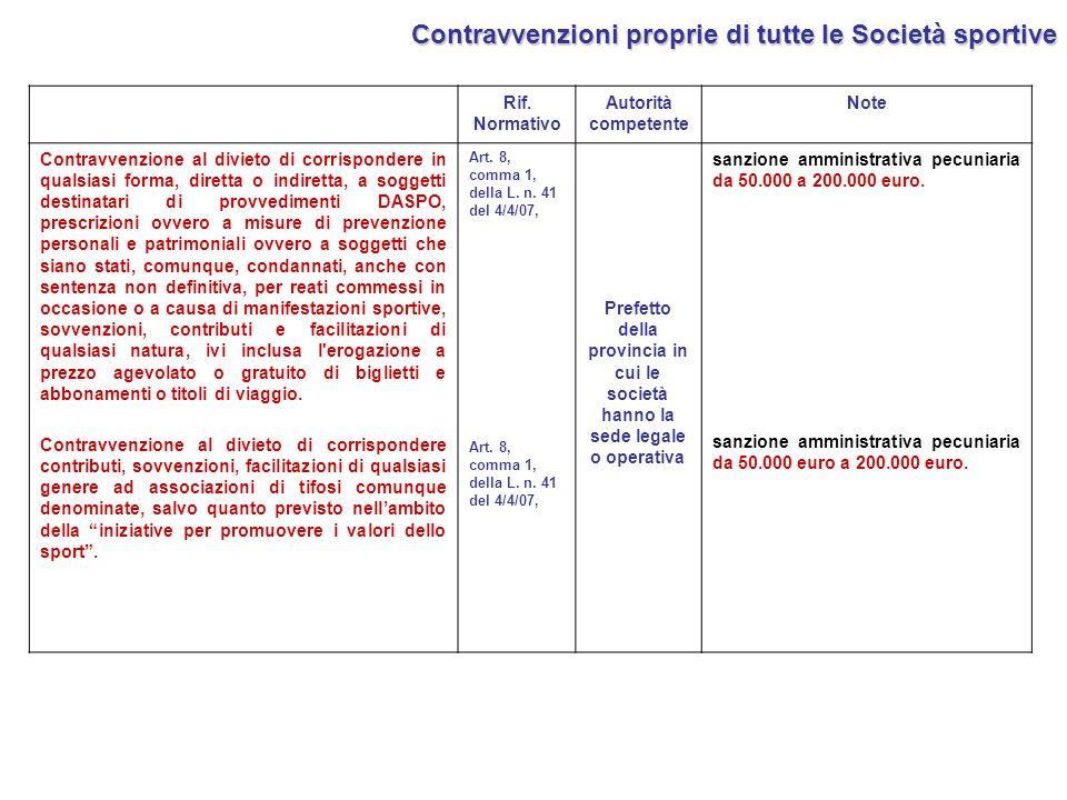Contravvenzioni proprie di tutte le Società sportive Rif. Normativo Autorità competente Note Contravvenzione al divieto di corrispondere in qualsiasi