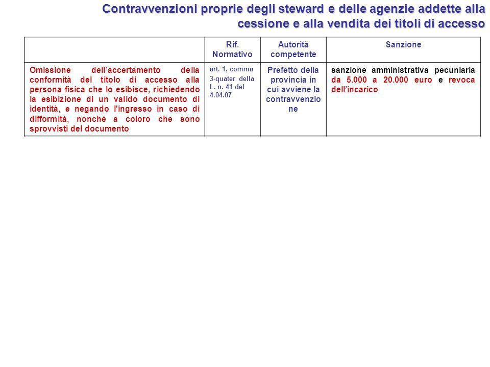 Contravvenzioni proprie degli steward e delle agenzie addette alla cessione e alla vendita dei titoli di accesso Rif. Normativo Autorità competente Sa