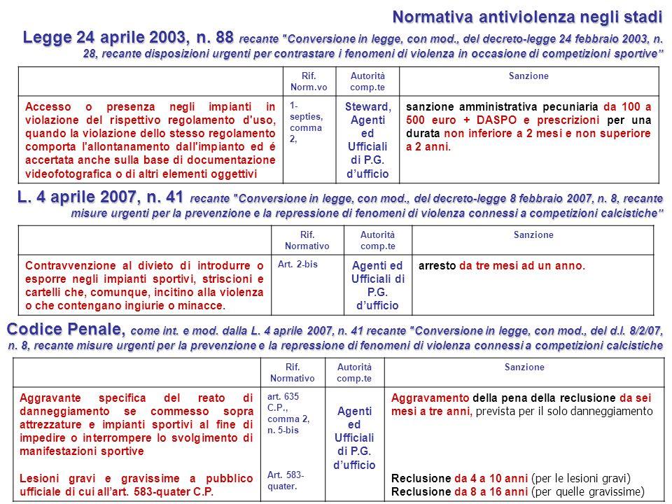 Normativa antiviolenzanegli stadi Normativa antiviolenza negli stadi Legge 24 aprile 2003, n. 88 recante