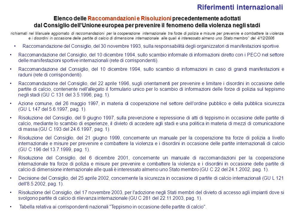 Elenco delle Raccomandazioni e Risoluzioni precedentemente adottati dal Consigliodell'Unione europea per prevenire il fenomeno della violenza negli st