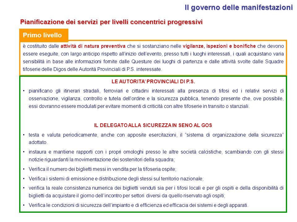 Pianificazione dei servizi per livelli concentrici progressivi è costituito dalle attività di natura preventiva che si sostanziano nelle vigilanze, is