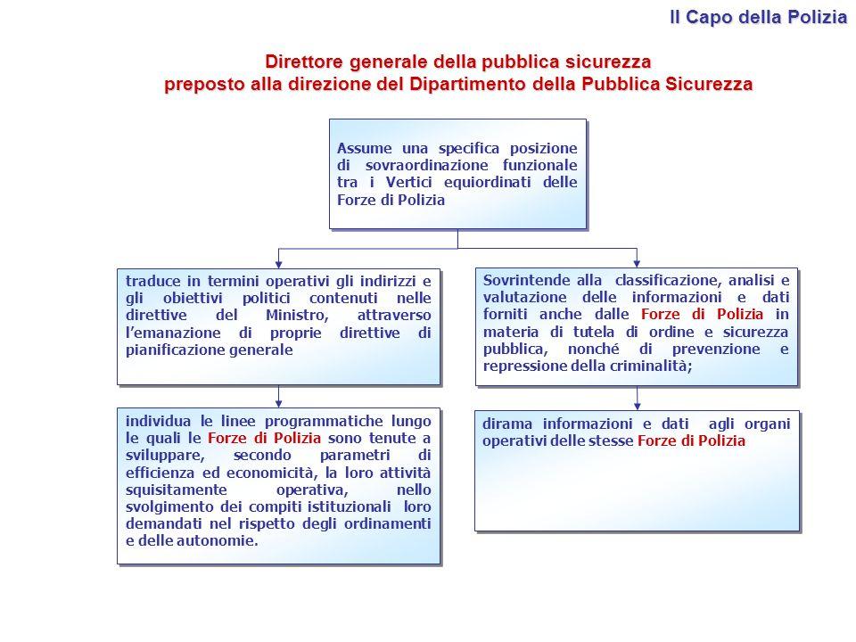 Il Capo della Polizia traduce in termini operativi gli indirizzi e gli obiettivi politici contenuti nelle direttive del Ministro, attraverso lemanazio