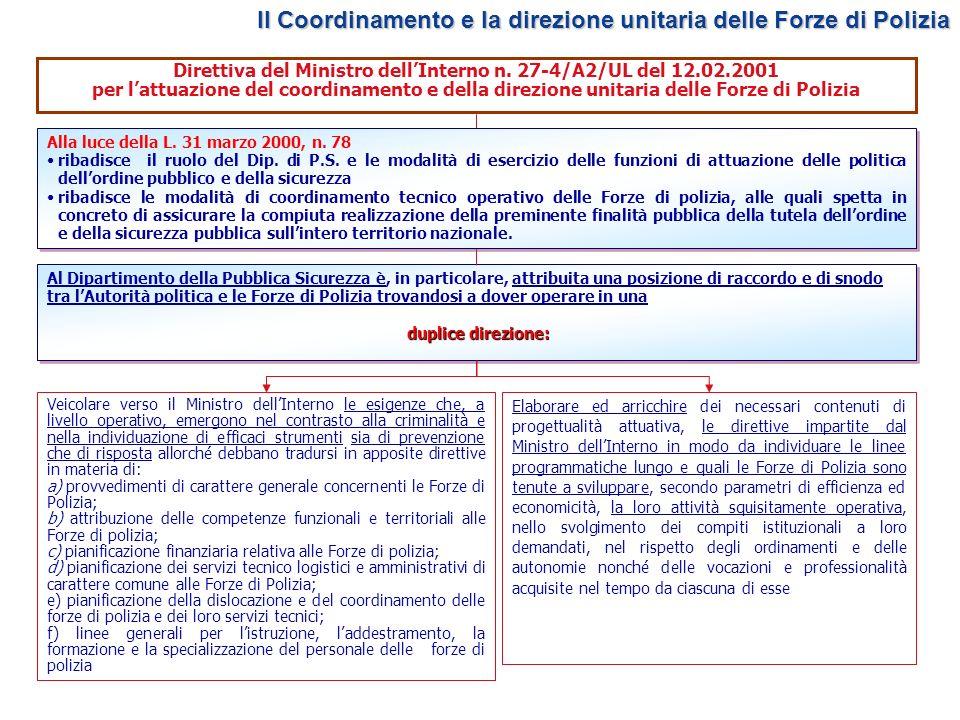 Direttiva del Ministro dellInterno n. 27-4/A2/UL del 12.02.2001 per lattuazione del coordinamento e della direzione unitaria delle Forze di Polizia Ve