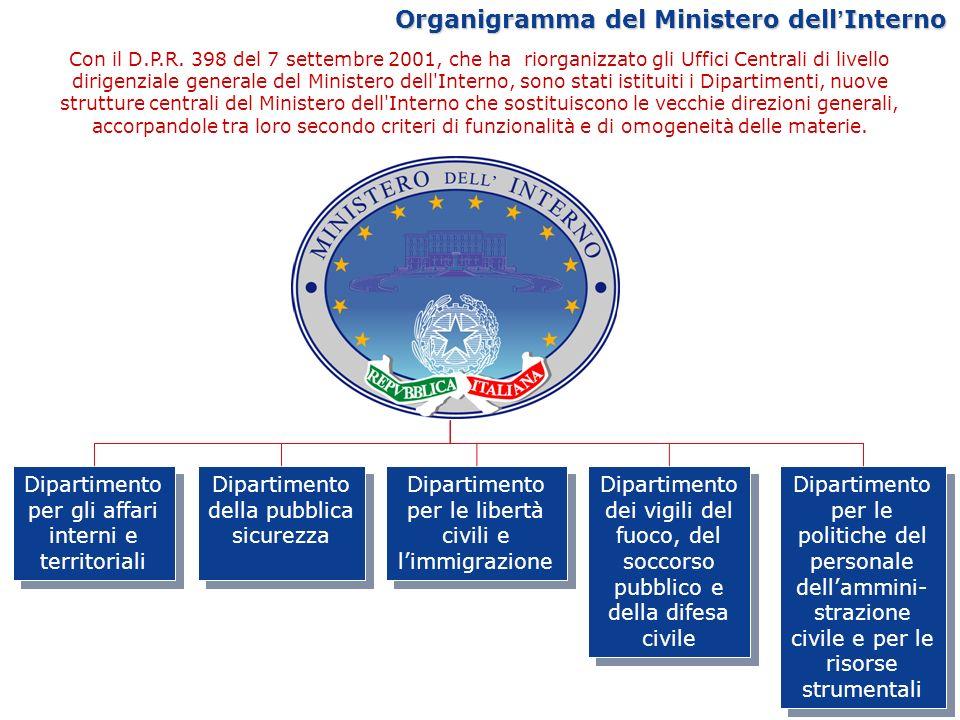 Dipartimento per gli affari interni e territoriali Dipartimento della pubblica sicurezza Dipartimento per le libertà civili e limmigrazione Dipartimen