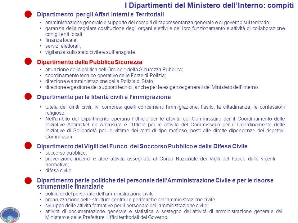 I Dipartimenti del Ministero dellInterno: compiti Dipartimento per gli Affari Interni e Territoriali Dipartimento per le libertà civili e limmigrazion