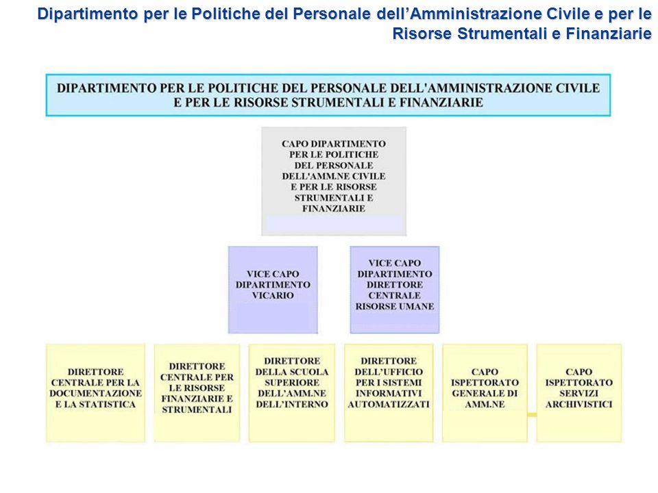 variazione di settore dei tagliandi di ingresso per motivi di ordine e sicurezza pubblica, documentando la determinazione (artt.