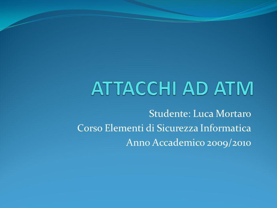 Indice Storia ATM Funzionamento ATM Vulnerabilità ATM Attacchi allATM: 1.