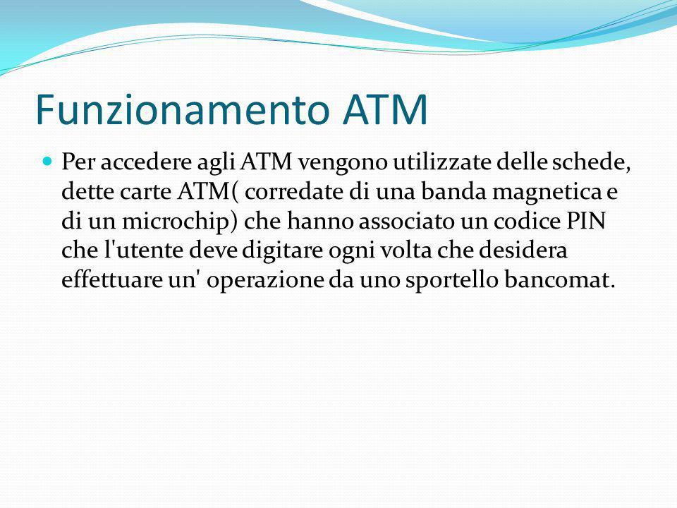 Funzionamento ATM Per accedere agli ATM vengono utilizzate delle schede, dette carte ATM( corredate di una banda magnetica e di un microchip) che hann