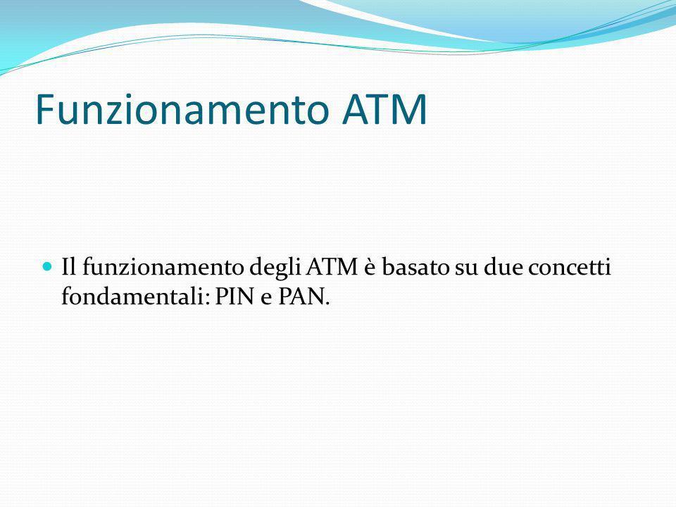 Funzionamento ATM Il funzionamento degli ATM è basato su due concetti fondamentali: PIN e PAN.