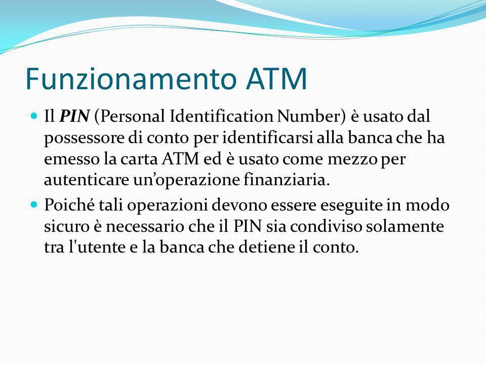 Funzionamento ATM Il PIN (Personal Identification Number) è usato dal possessore di conto per identificarsi alla banca che ha emesso la carta ATM ed è