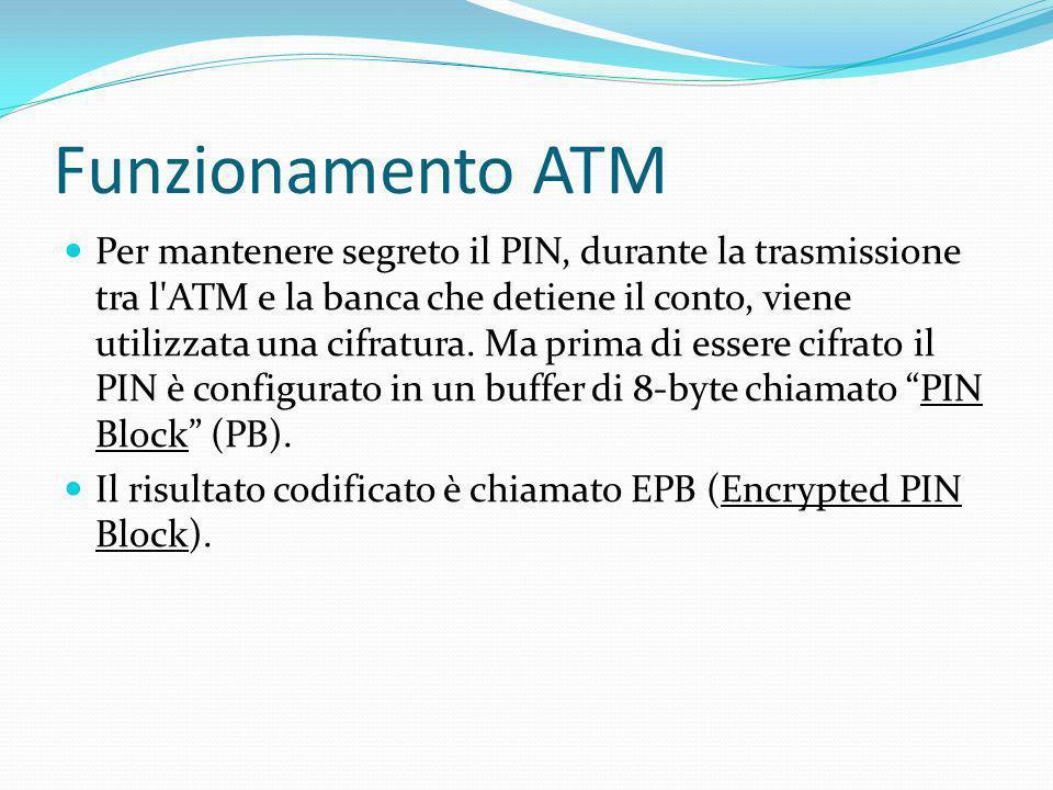 Funzionamento ATM Per mantenere segreto il PIN, durante la trasmissione tra l'ATM e la banca che detiene il conto, viene utilizzata una cifratura. Ma