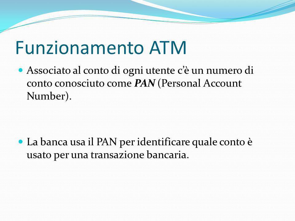 Funzionamento ATM Associato al conto di ogni utente cè un numero di conto conosciuto come PAN (Personal Account Number). La banca usa il PAN per ident