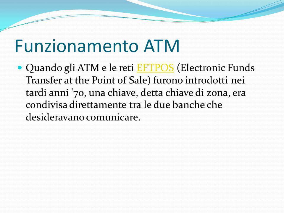 Funzionamento ATM Quando gli ATM e le reti EFTPOS (Electronic Funds Transfer at the Point of Sale) furono introdotti nei tardi anni '70, una chiave, d