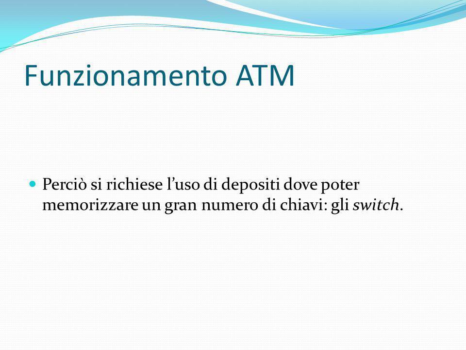 Funzionamento ATM Perciò si richiese luso di depositi dove poter memorizzare un gran numero di chiavi: gli switch.