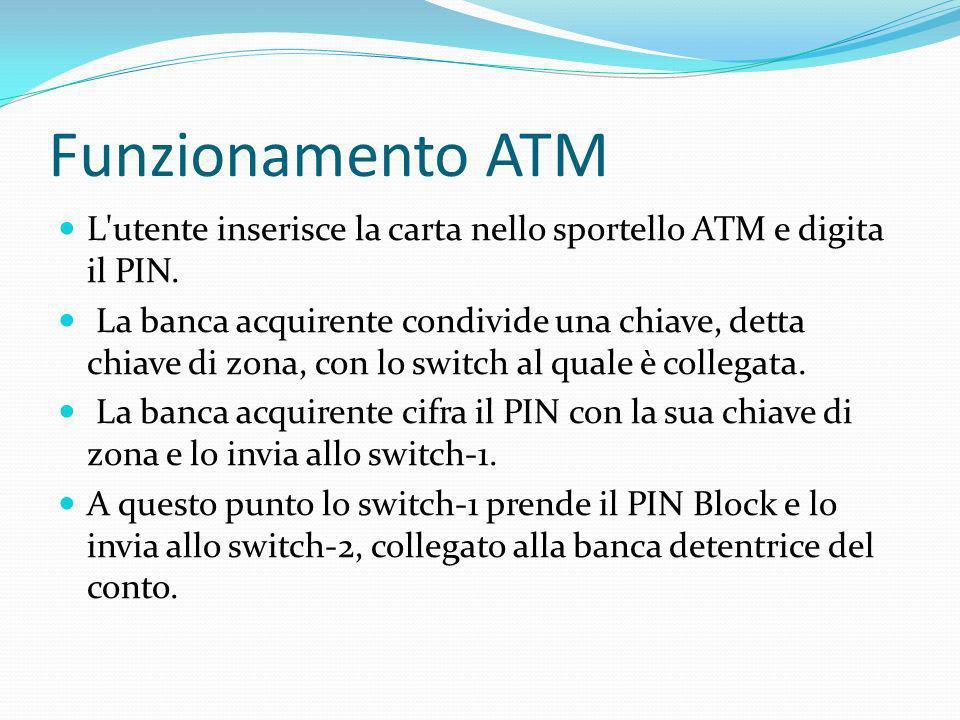 L'utente inserisce la carta nello sportello ATM e digita il PIN. La banca acquirente condivide una chiave, detta chiave di zona, con lo switch al qual